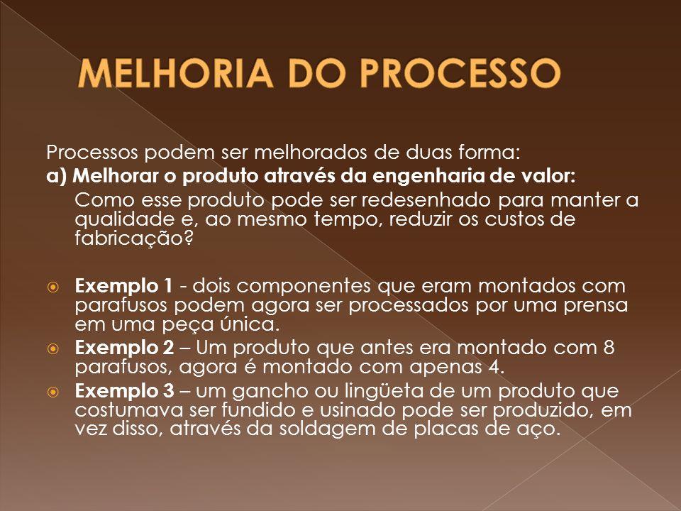 MELHORIA DO PROCESSO Processos podem ser melhorados de duas forma: