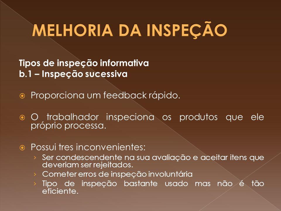 MELHORIA DA INSPEÇÃO Tipos de inspeção informativa