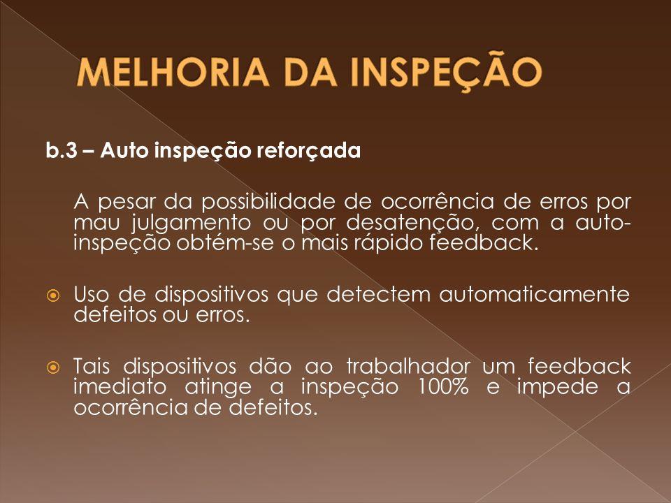 MELHORIA DA INSPEÇÃO b.3 – Auto inspeção reforçada