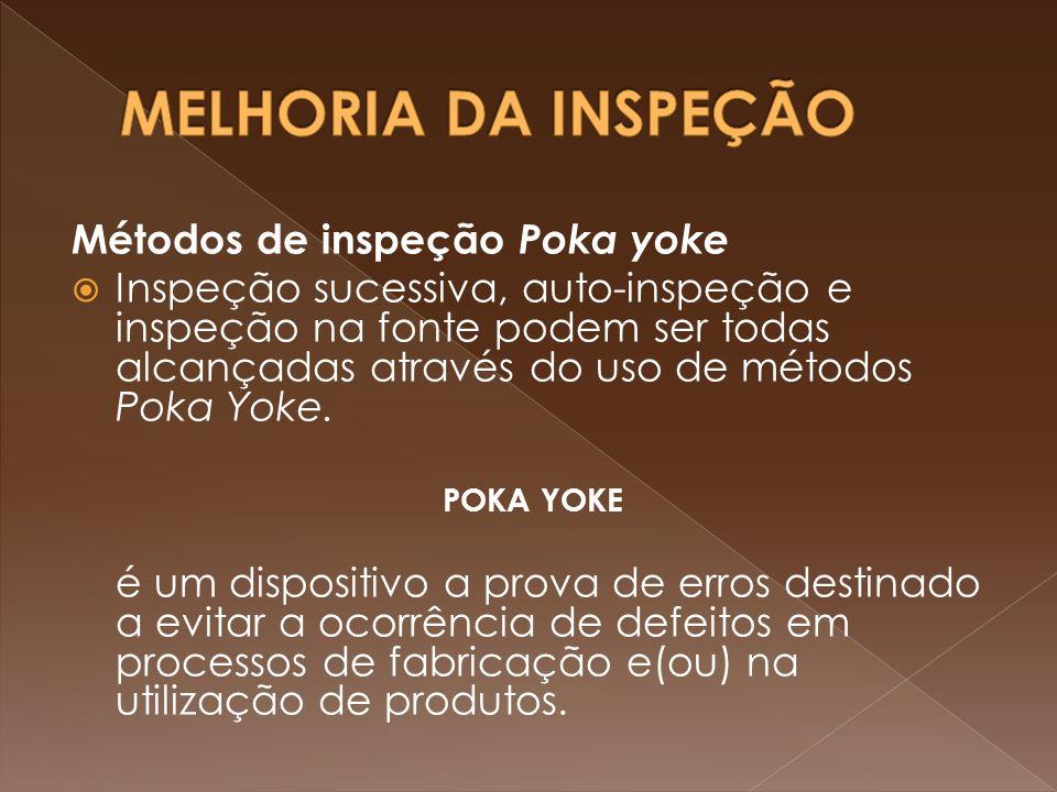 MELHORIA DA INSPEÇÃO Métodos de inspeção Poka yoke