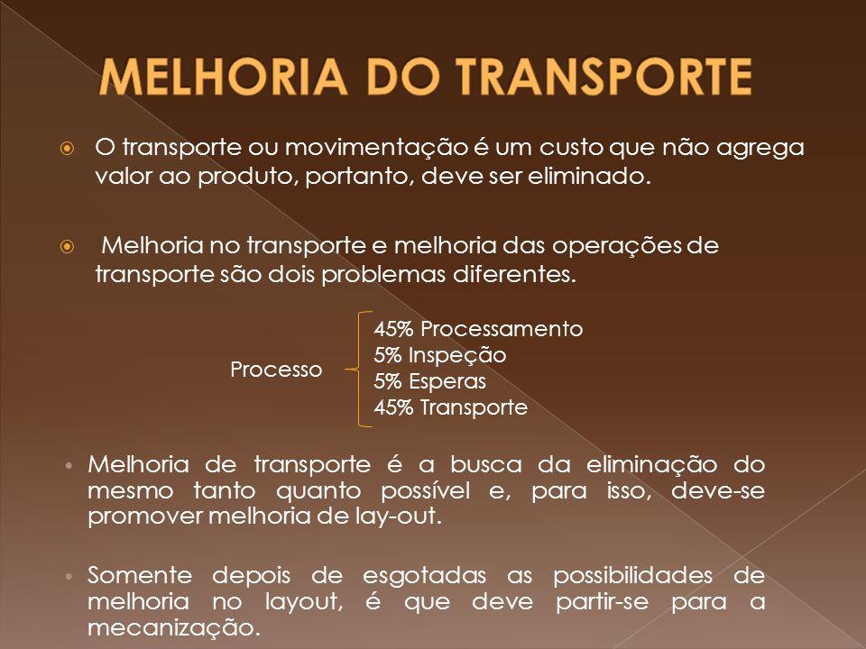 MELHORIA DO TRANSPORTE