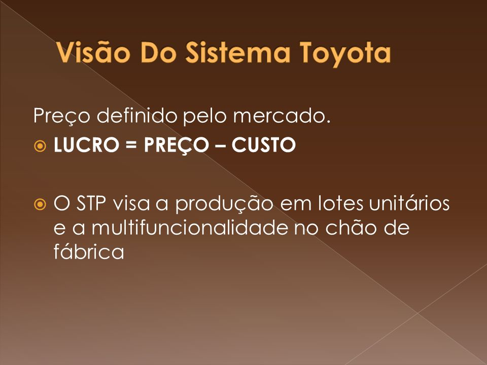 Visão Do Sistema Toyota
