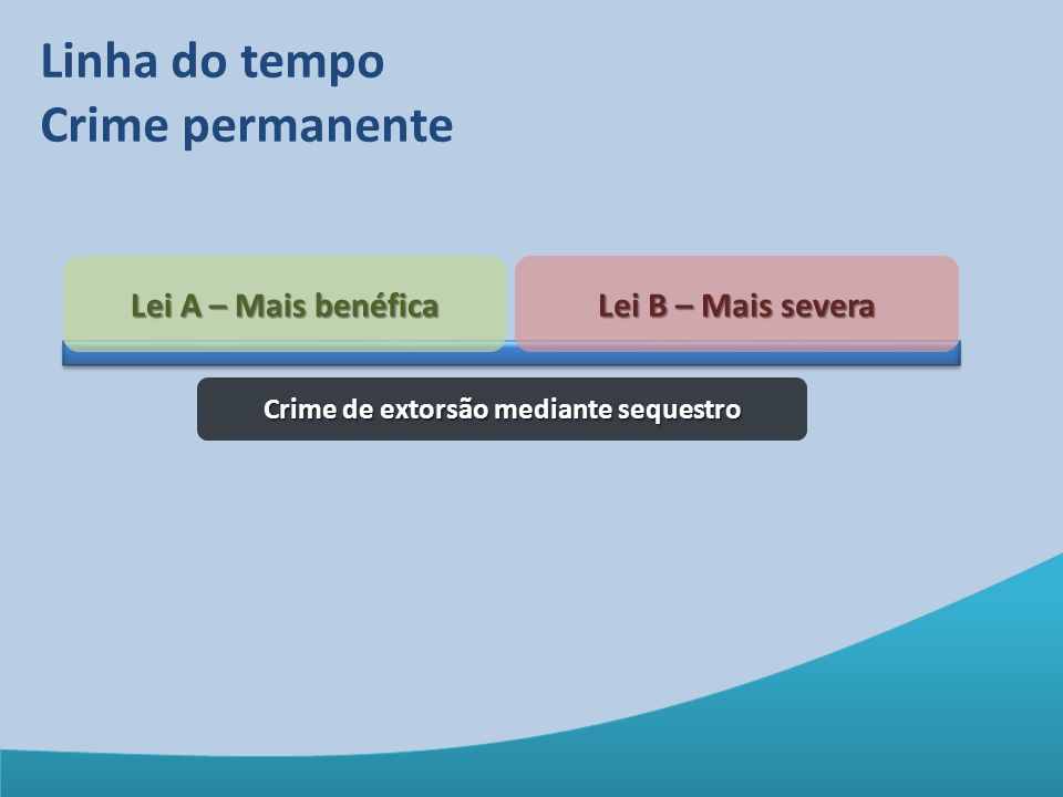Crime de extorsão mediante sequestro