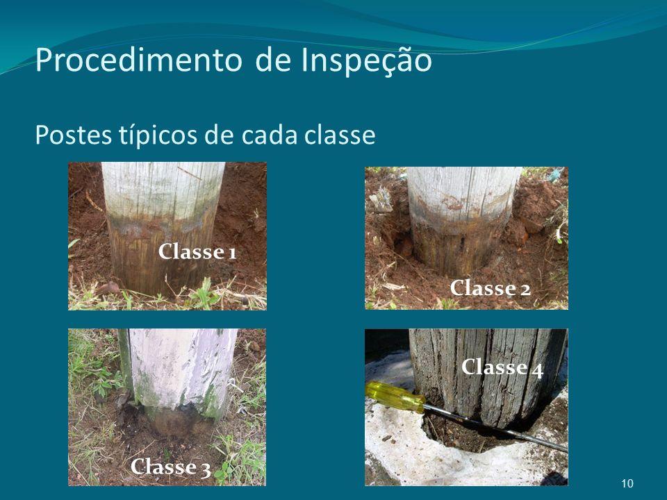 Procedimento de Inspeção Postes típicos de cada classe