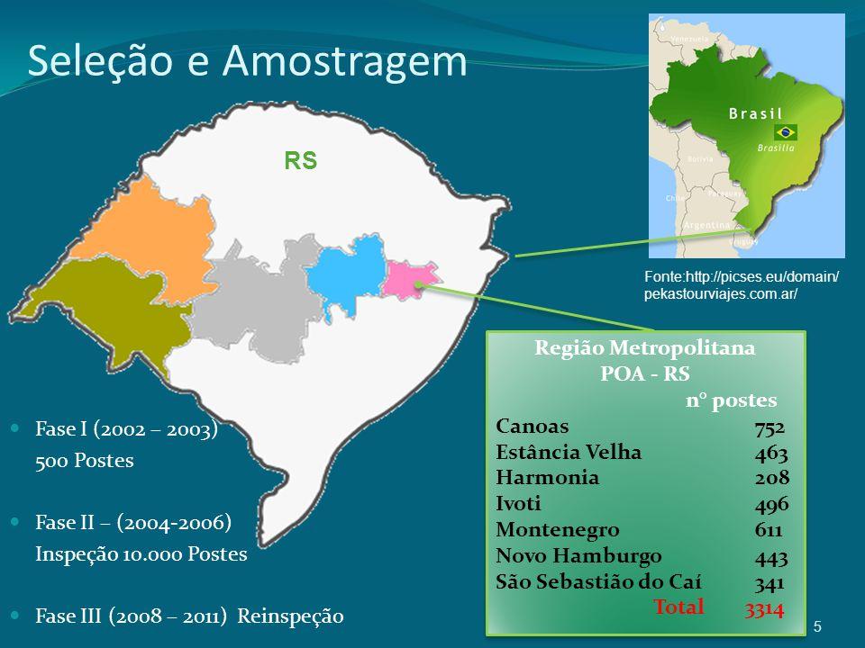 Seleção e Amostragem RS Região Metropolitana POA - RS n° postes