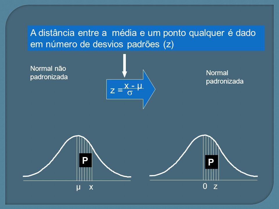 A distância entre a média e um ponto qualquer é dado em número de desvios padrões (z)