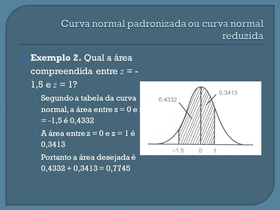 Curva normal padronizada ou curva normal reduzida