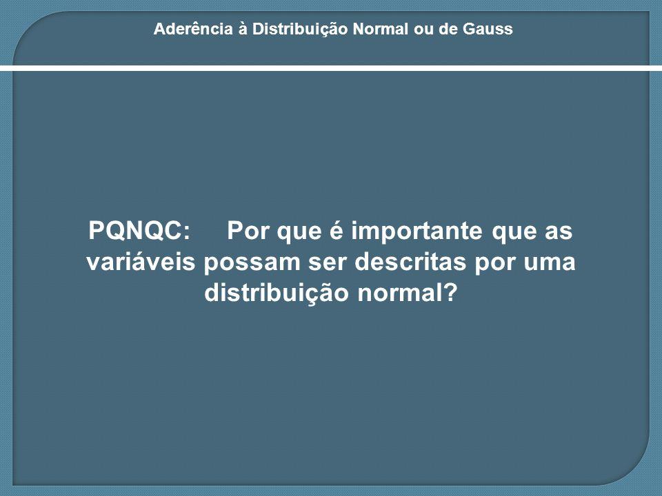 Aderência à Distribuição Normal ou de Gauss