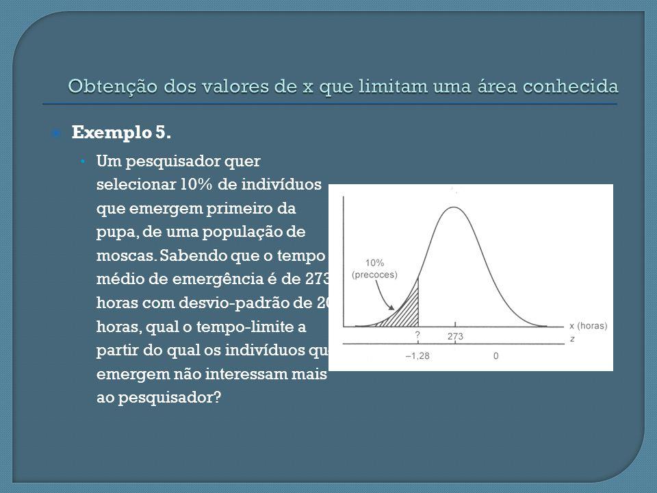 Obtenção dos valores de x que limitam uma área conhecida