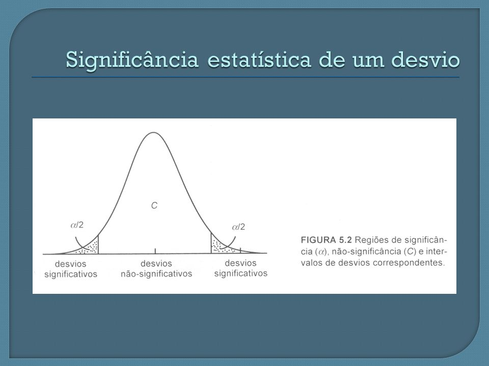 Significância estatística de um desvio