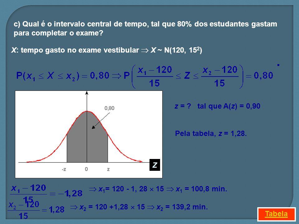 c) Qual é o intervalo central de tempo, tal que 80% dos estudantes gastam para completar o exame