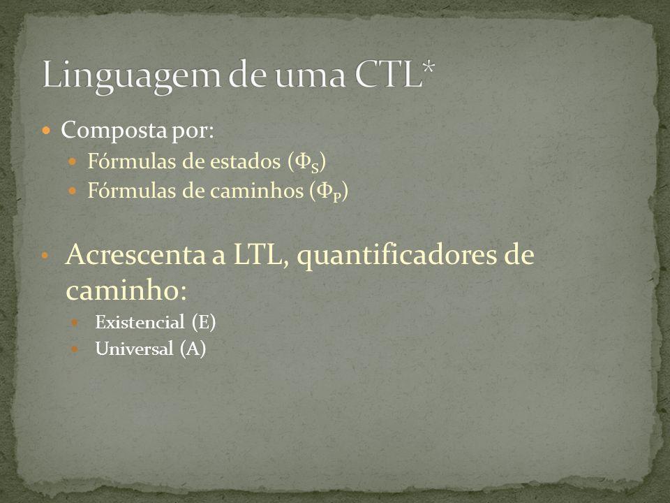 Linguagem de uma CTL* Acrescenta a LTL, quantificadores de caminho: