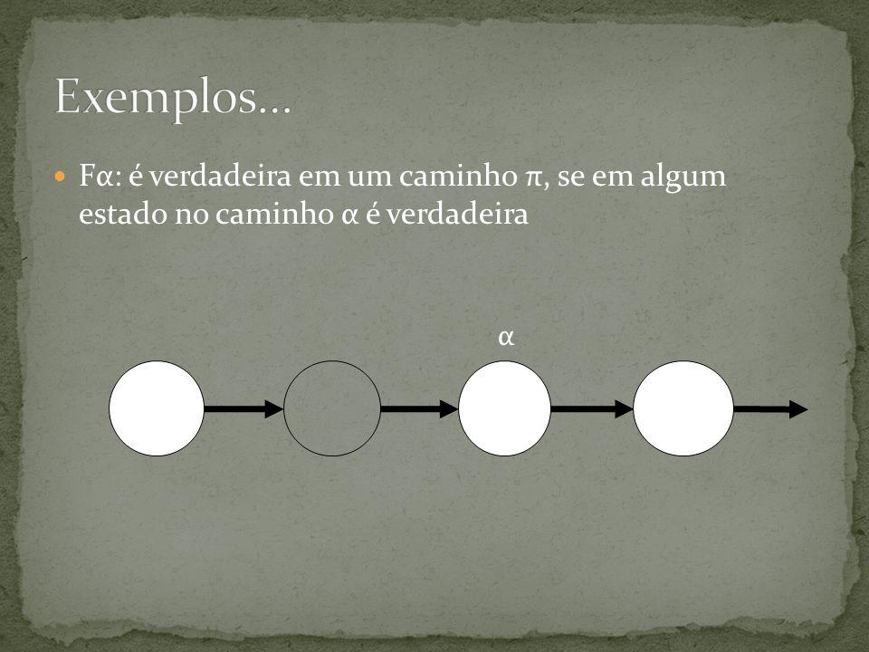Exemplos… Fα: é verdadeira em um caminho π, se em algum estado no caminho α é verdadeira α