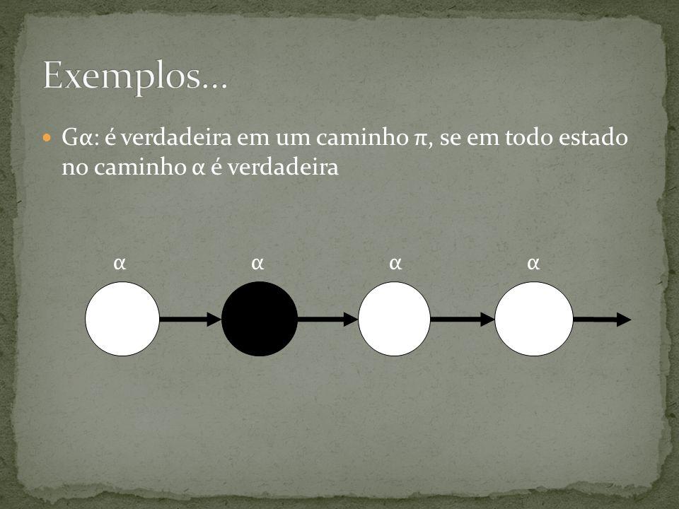 Exemplos… Gα: é verdadeira em um caminho π, se em todo estado no caminho α é verdadeira α