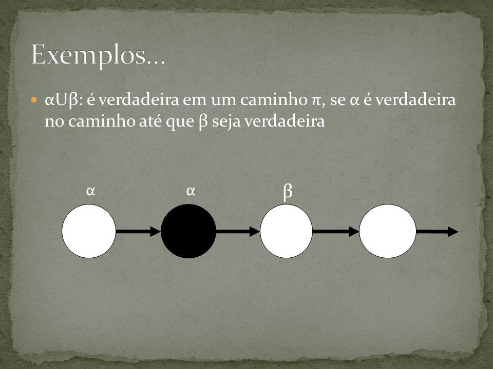 Exemplos… αUβ: é verdadeira em um caminho π, se α é verdadeira no caminho até que β seja verdadeira.