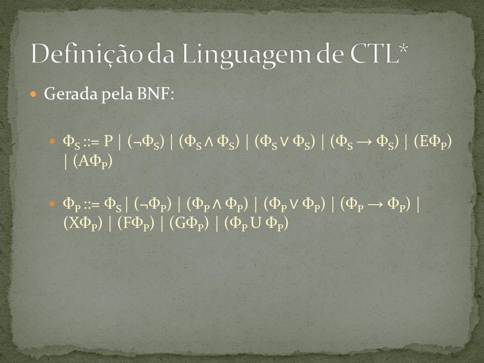 Definição da Linguagem de CTL*