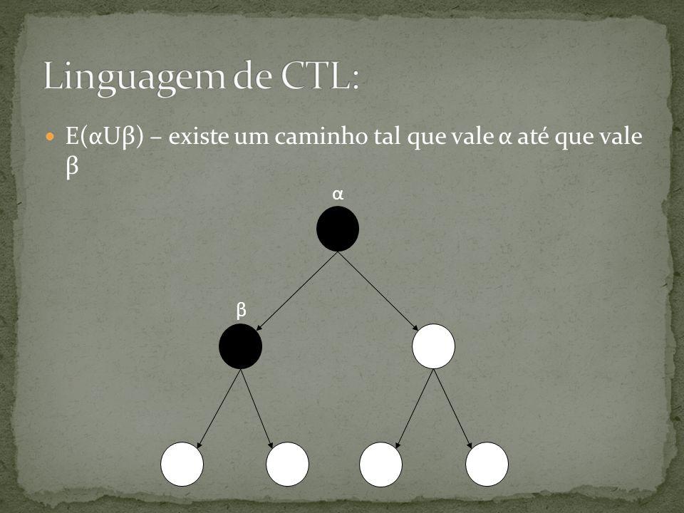 Linguagem de CTL: E(αUβ) – existe um caminho tal que vale α até que vale β α β
