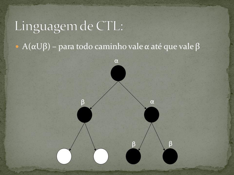 Linguagem de CTL: A(αUβ) – para todo caminho vale α até que vale β β α