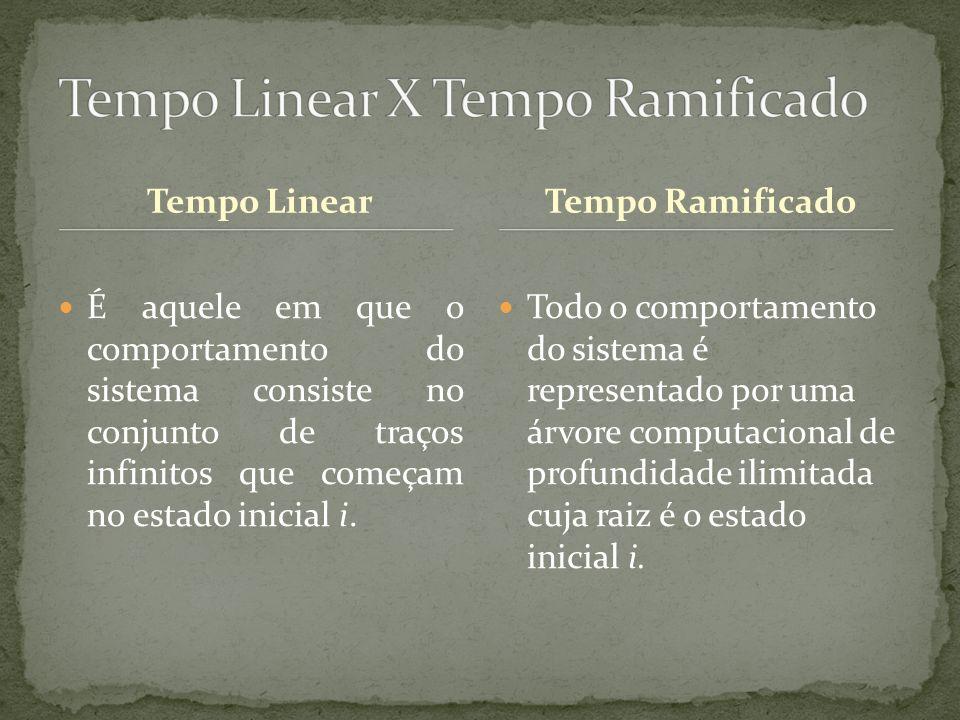 Tempo Linear X Tempo Ramificado