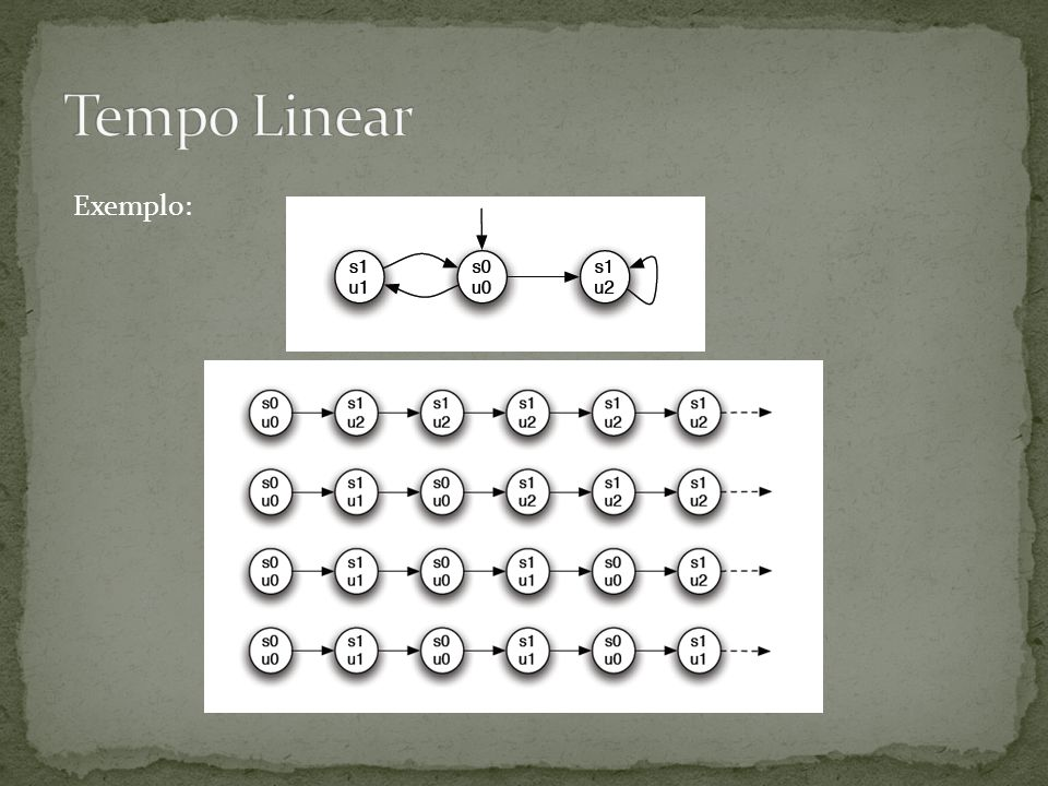 Tempo Linear Exemplo: