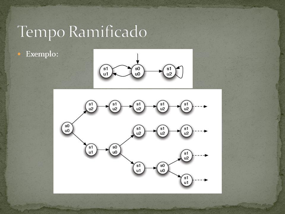 Tempo Ramificado Exemplo: