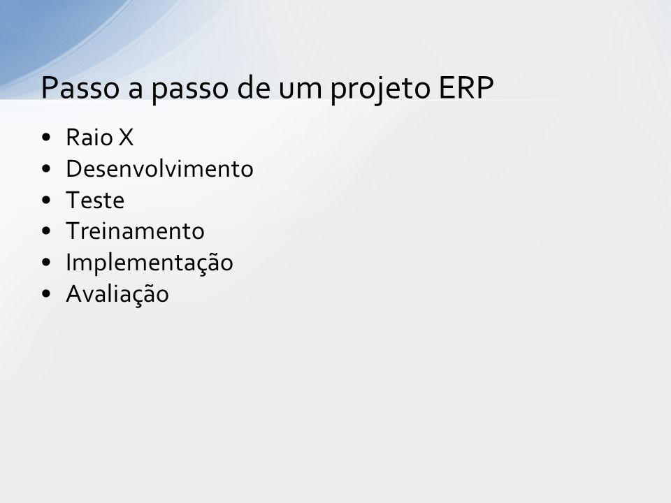 Passo a passo de um projeto ERP
