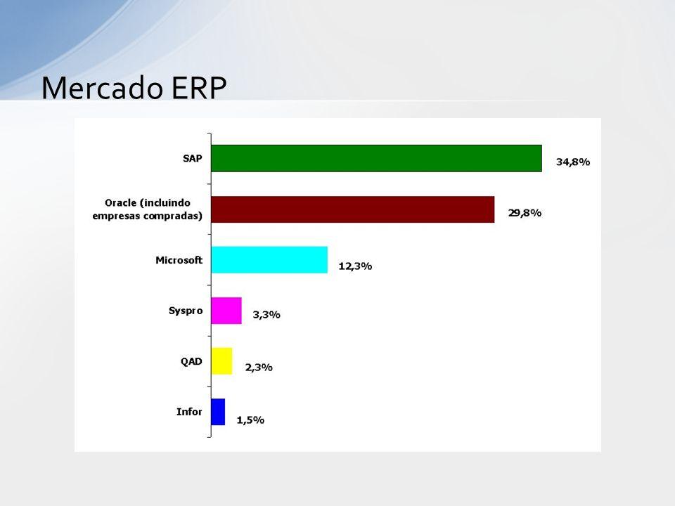 Mercado ERP