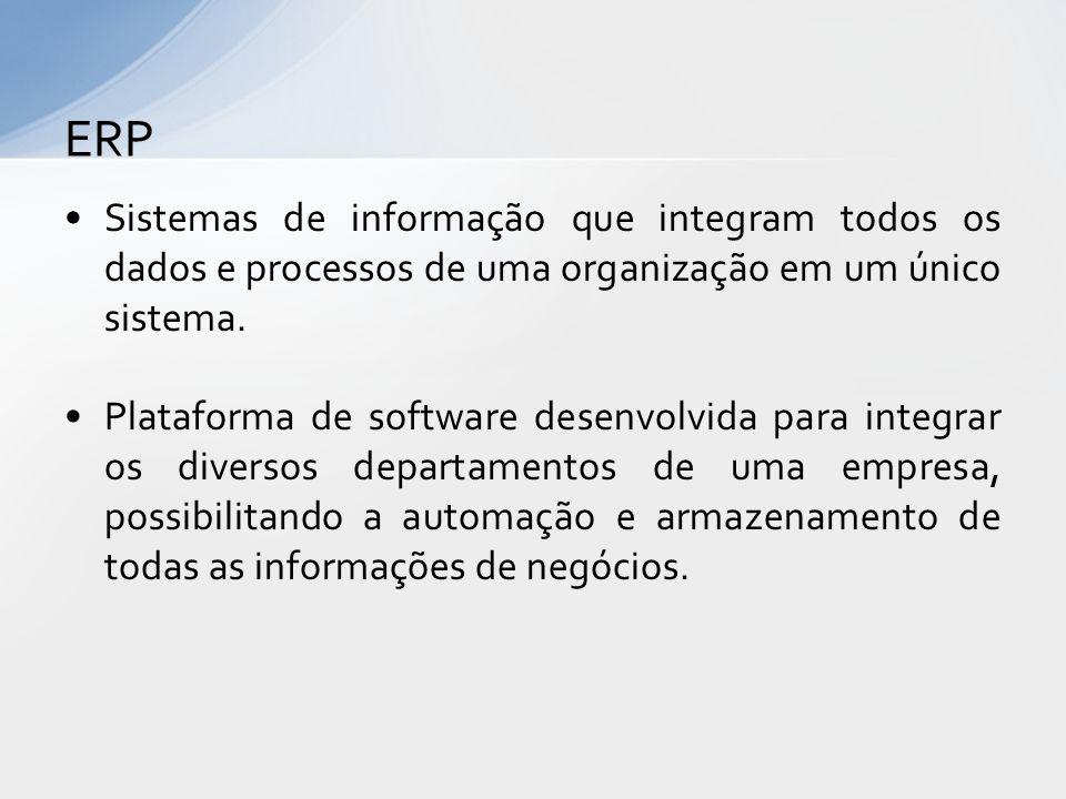ERP Sistemas de informação que integram todos os dados e processos de uma organização em um único sistema.