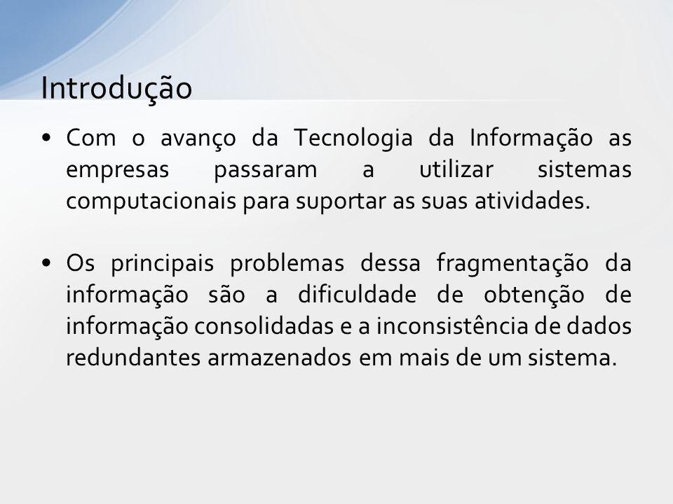 Introdução Com o avanço da Tecnologia da Informação as empresas passaram a utilizar sistemas computacionais para suportar as suas atividades.