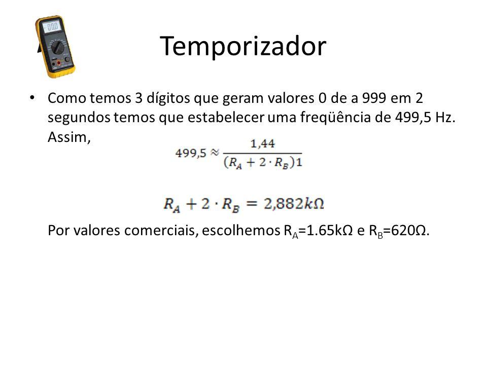 Temporizador Como temos 3 dígitos que geram valores 0 de a 999 em 2 segundos temos que estabelecer uma freqüência de 499,5 Hz. Assim,