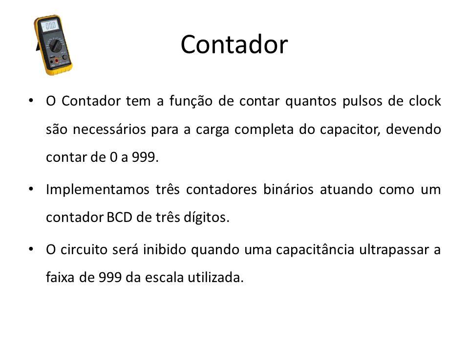 Contador O Contador tem a função de contar quantos pulsos de clock são necessários para a carga completa do capacitor, devendo contar de 0 a 999.