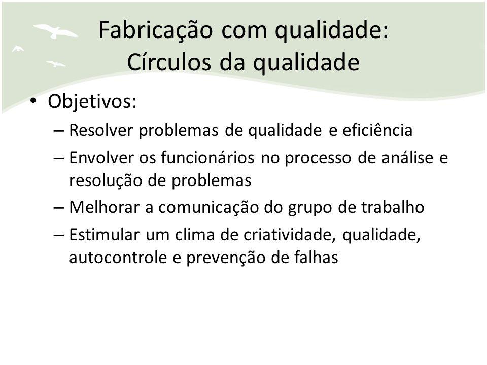 Fabricação com qualidade: Círculos da qualidade