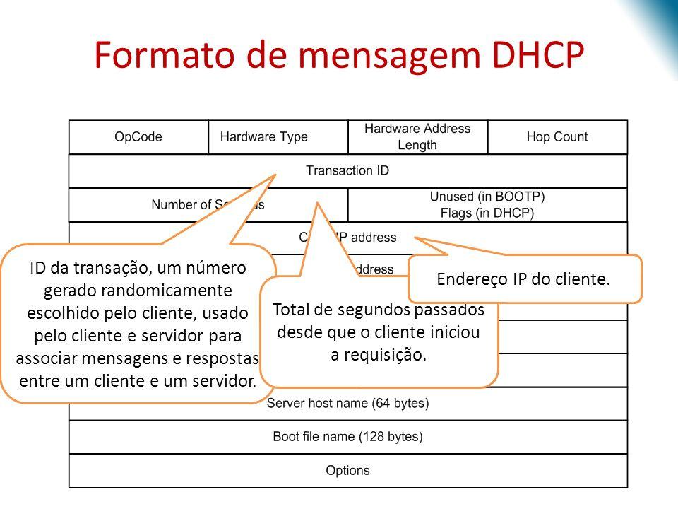 Formato de mensagem DHCP