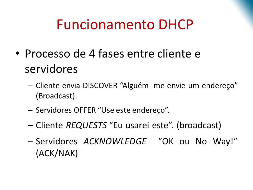 Funcionamento DHCP Processo de 4 fases entre cliente e servidores