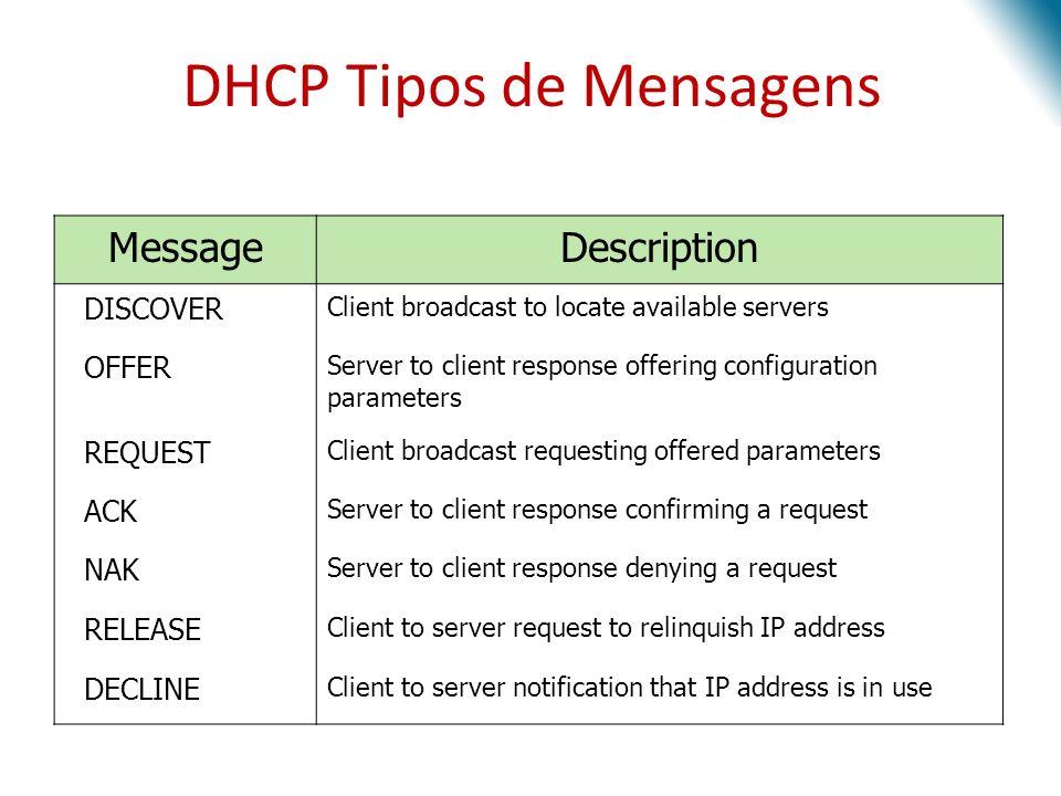 DHCP Tipos de Mensagens