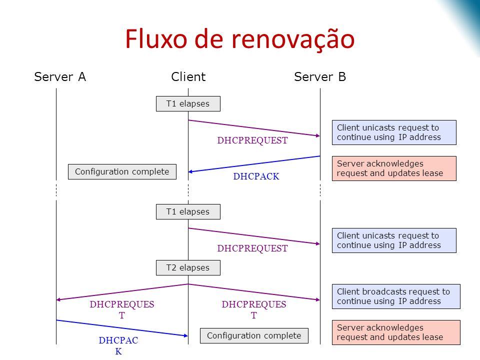 Fluxo de renovação Server A Client Server B DHCPREQUEST DHCPACK