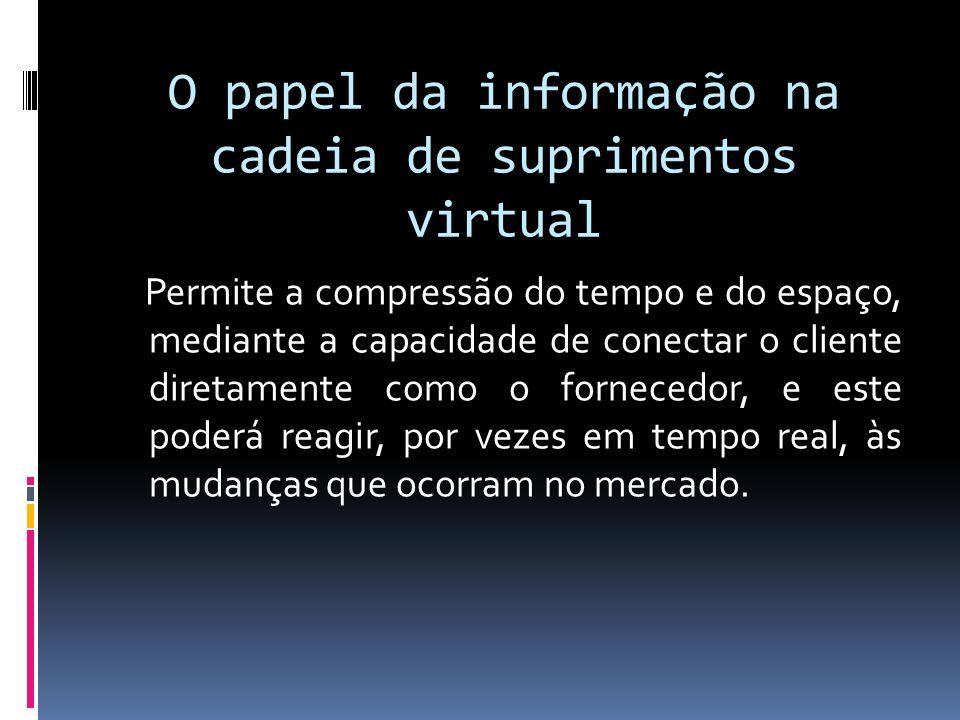 O papel da informação na cadeia de suprimentos virtual