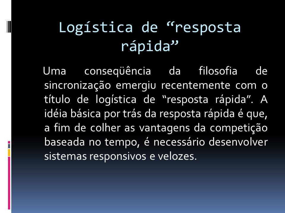 Logística de resposta rápida