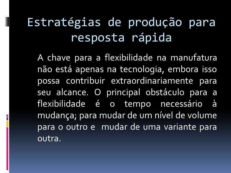 Estratégias de produção para resposta rápida