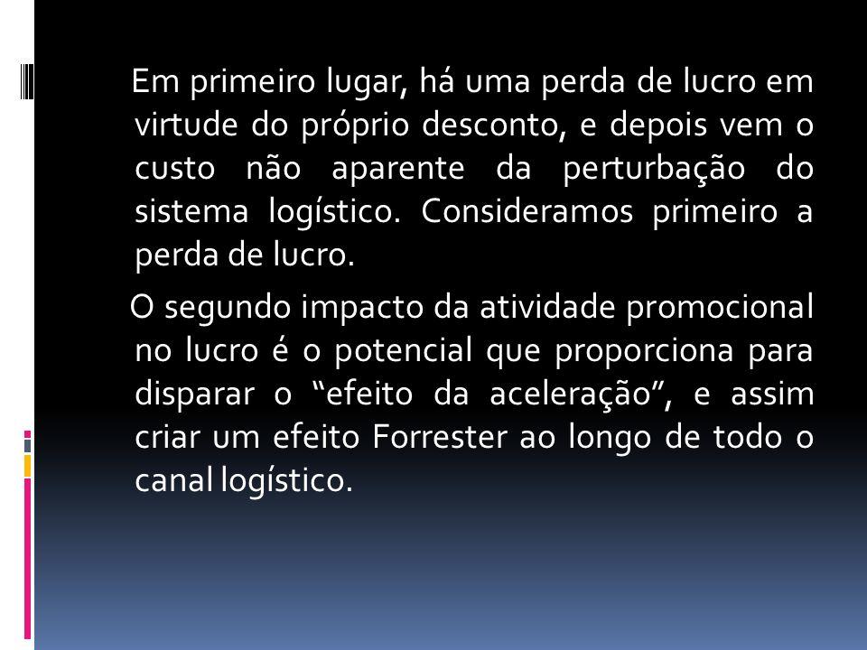 Em primeiro lugar, há uma perda de lucro em virtude do próprio desconto, e depois vem o custo não aparente da perturbação do sistema logístico.