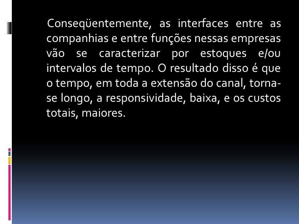 Conseqüentemente, as interfaces entre as companhias e entre funções nessas empresas vão se caracterizar por estoques e/ou intervalos de tempo.