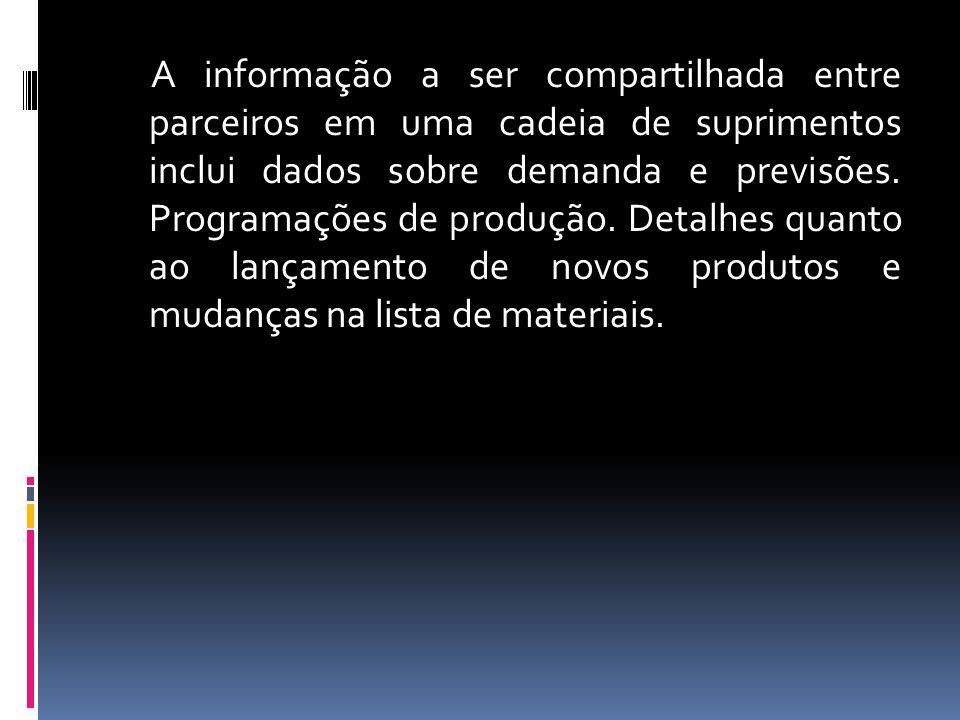 A informação a ser compartilhada entre parceiros em uma cadeia de suprimentos inclui dados sobre demanda e previsões.