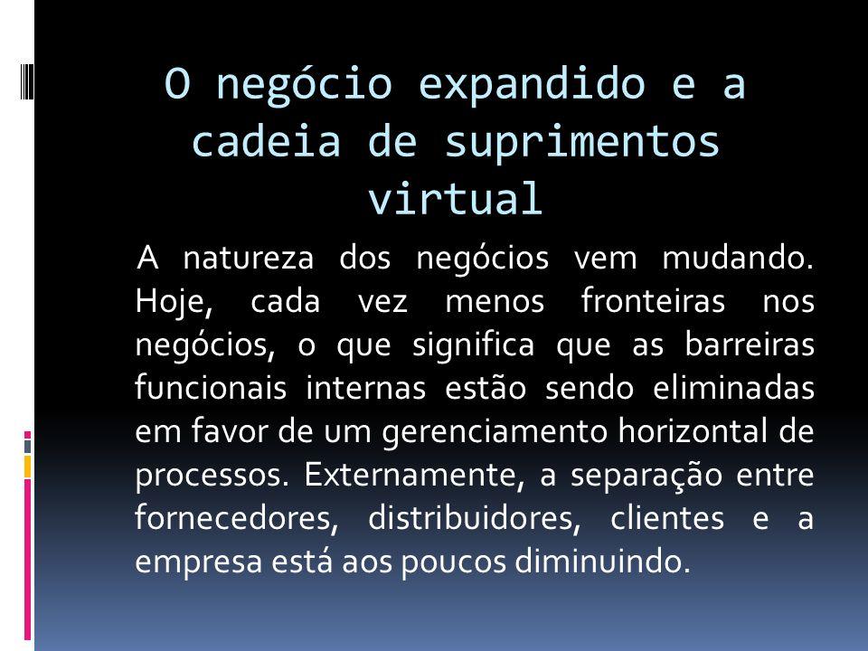 O negócio expandido e a cadeia de suprimentos virtual