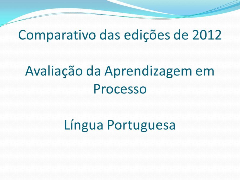Comparativo das edições de 2012 Avaliação da Aprendizagem em Processo Língua Portuguesa
