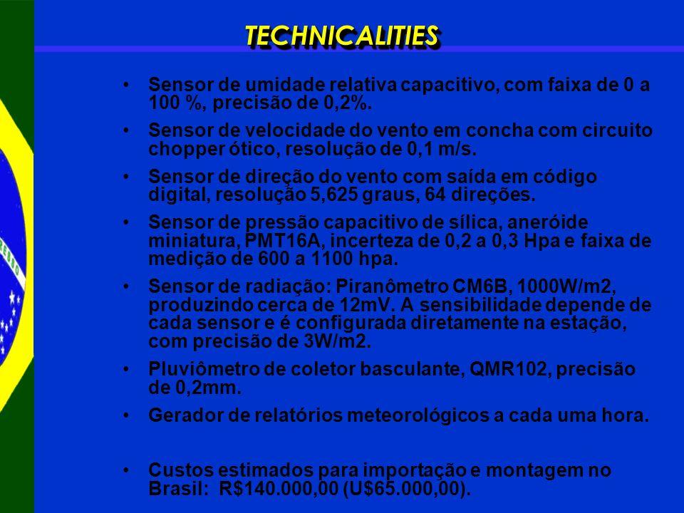 TECHNICALITIES Sensor de umidade relativa capacitivo, com faixa de 0 a 100 %, precisão de 0,2%.