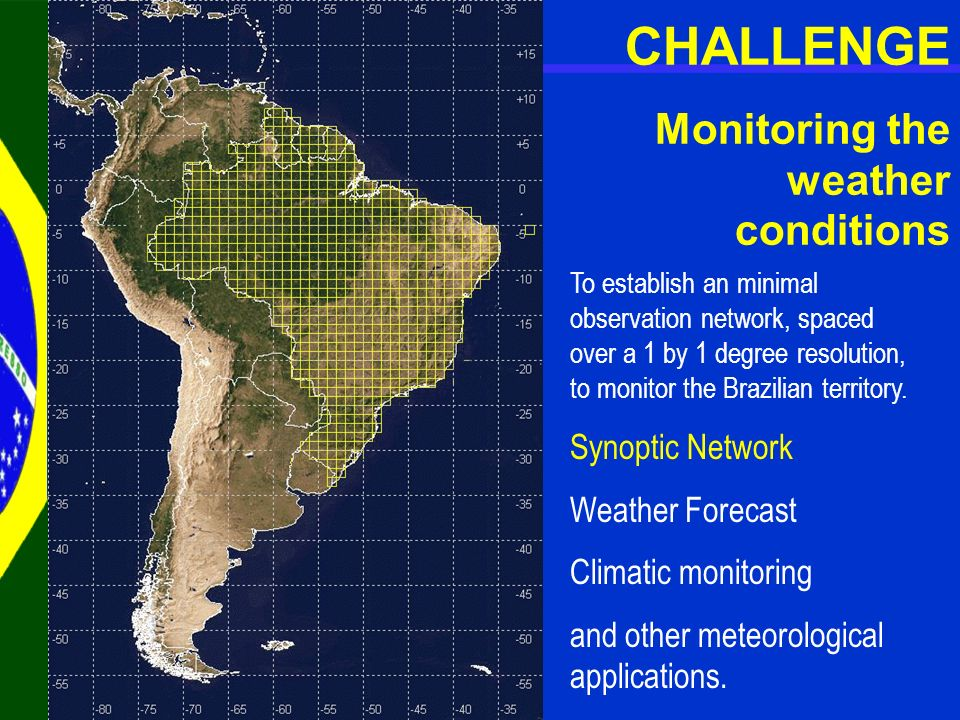 CHALLENGE Monitoring the weather conditions Synoptic Network