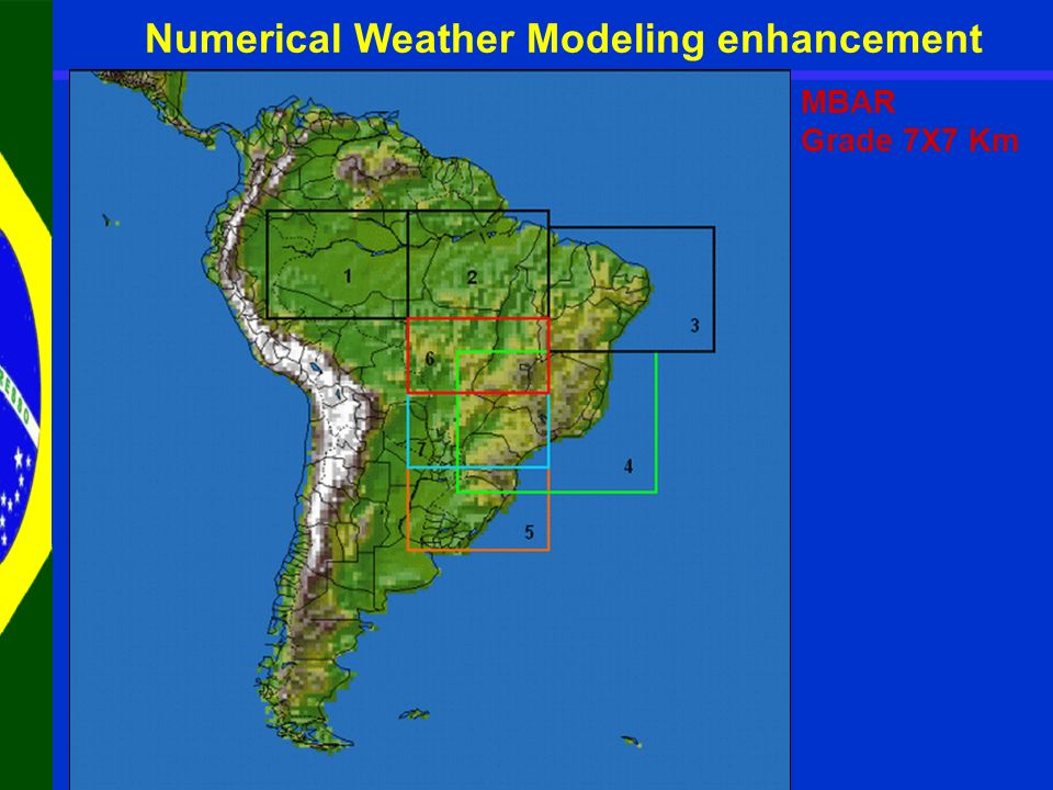 Numerical Weather Modeling enhancement