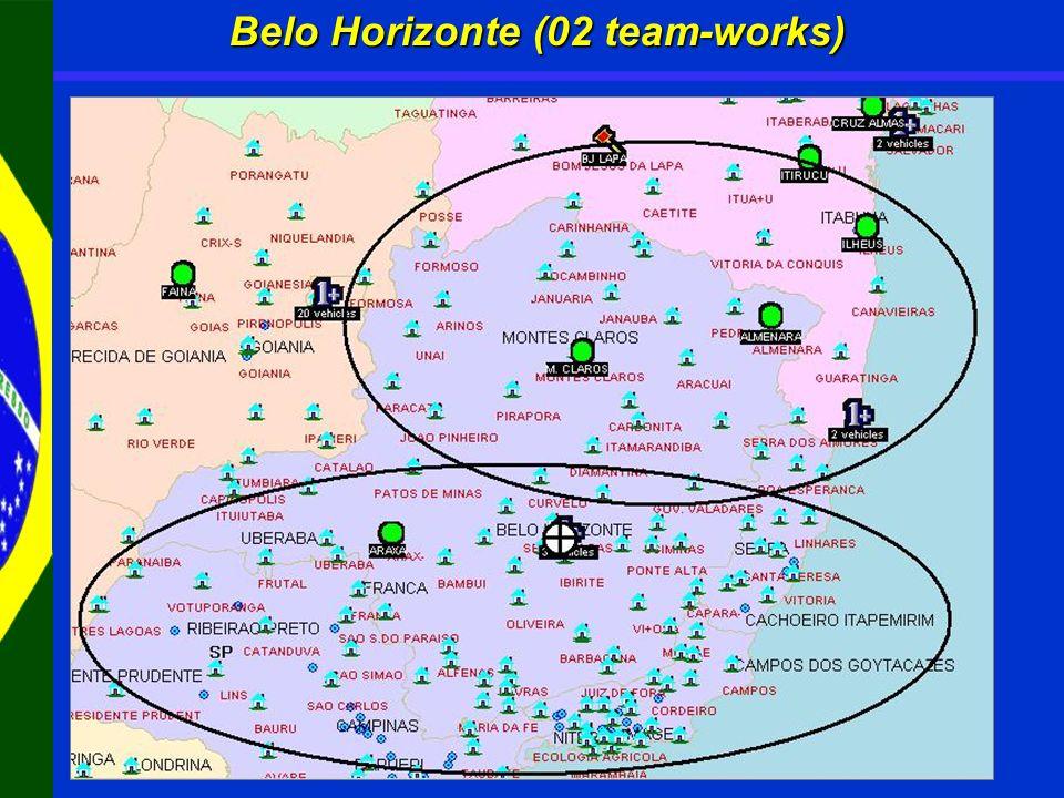 Belo Horizonte (02 team-works)