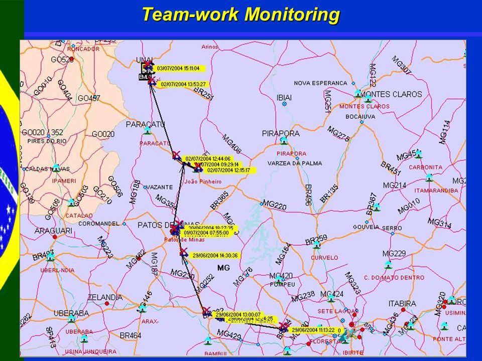 Team-work Monitoring