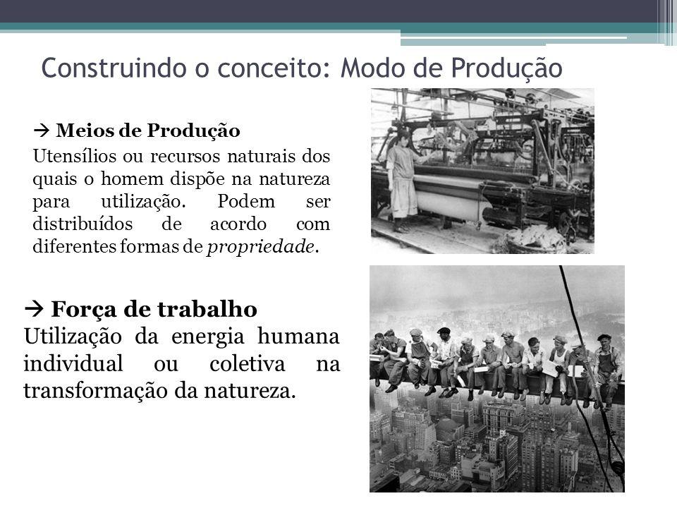Construindo o conceito: Modo de Produção